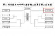 第24回全日本フットサル選手権大会東京都大会予選の組み合わせ決定!
