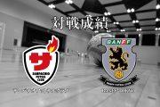 対 BANFF TOKYOの通算対戦成績と試合結果