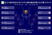 第25回全日本フットサル選手権大会東京都大会予選の対戦相手決定!