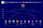 第26回全日本フットサル選手権大会東京都大会予選の対戦相手決定!