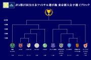 第27回全日本フットサル選手権大会東京都大会予選の組み合わせ決定!